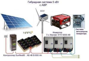 Гибридная-система-на-5-кВт