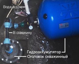 Готовая-автономная-система-водоснабжения