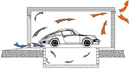 Естественная-вентиляция-в-гараже