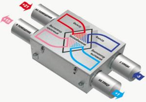Приточная-вентиляционная-установка-с-рекуперацией