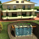 Строительство станции очистки воды