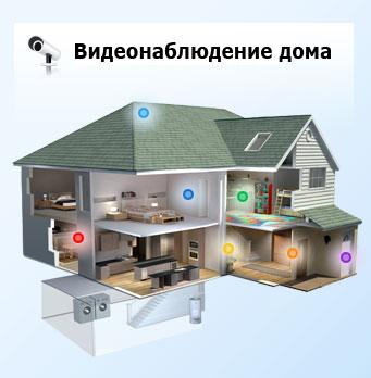 Фотонаблюдение за домом своими руками